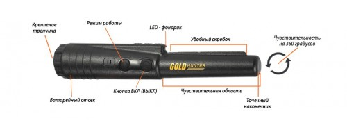 Пинпоинтер Gold Hunter Basic
